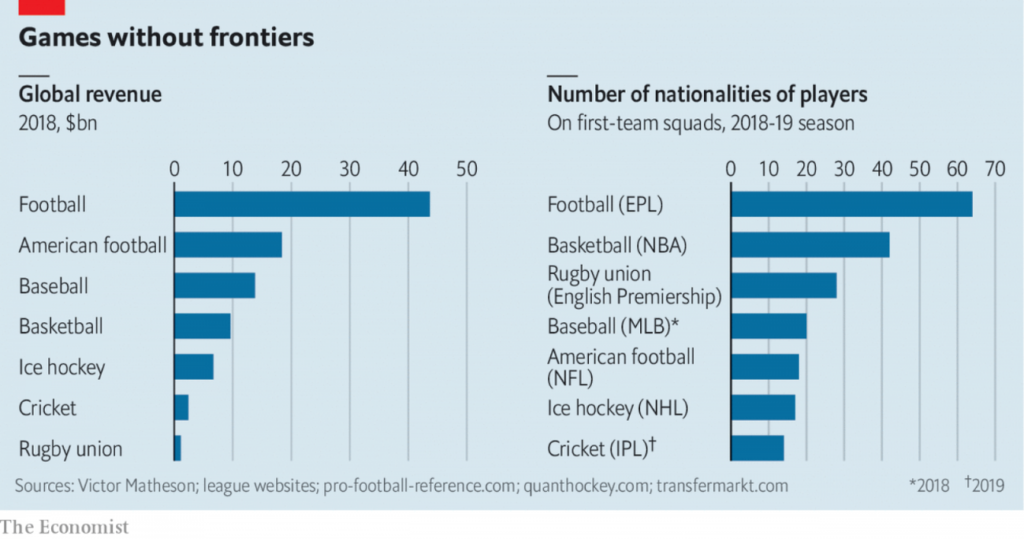Deporte y nacionalidades